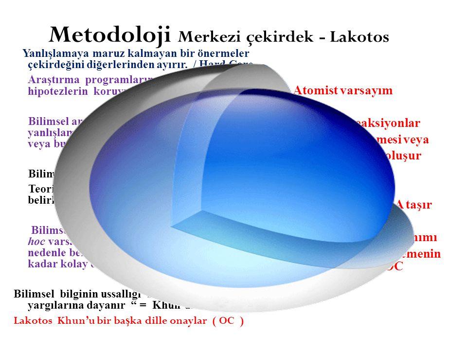 Metodoloji Merkezi çekirdek - Lakotos