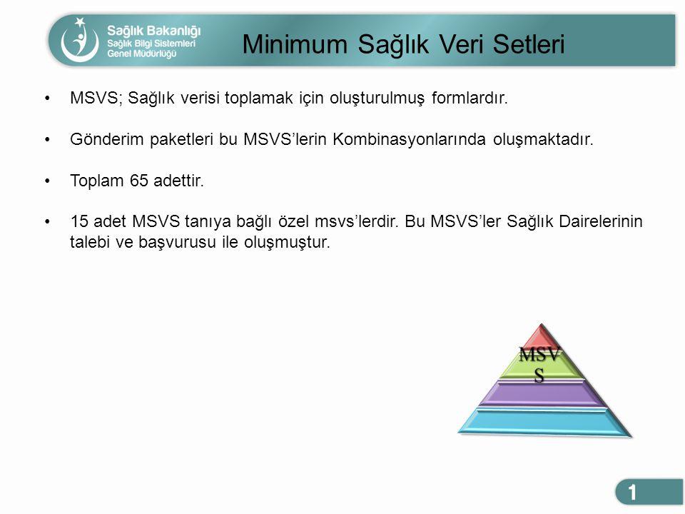 Minimum Sağlık Veri Setleri