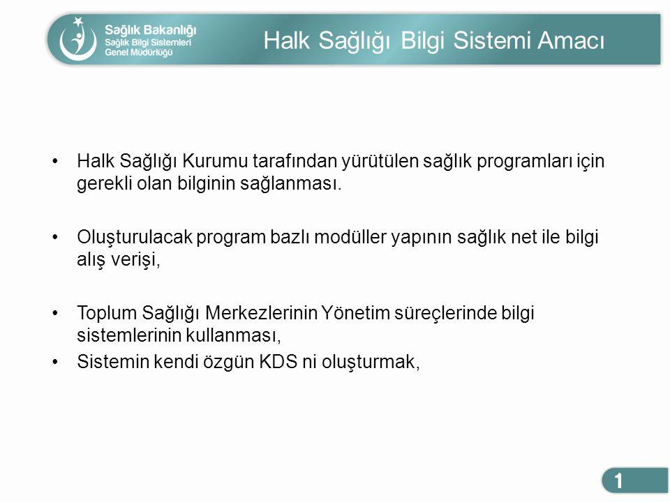 Halk Sağlığı Bilgi Sistemi Amacı