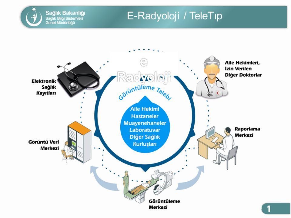 E-Radyoloji / TeleTıp e Radyoloji