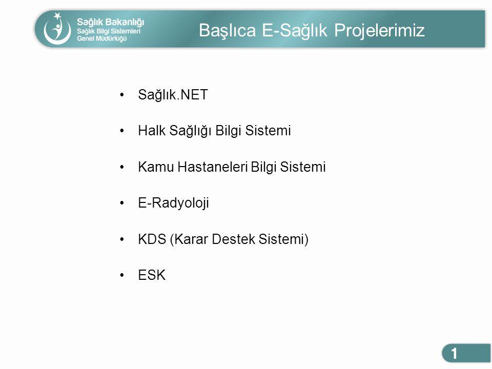Başlıca E-Sağlık Projelerimiz