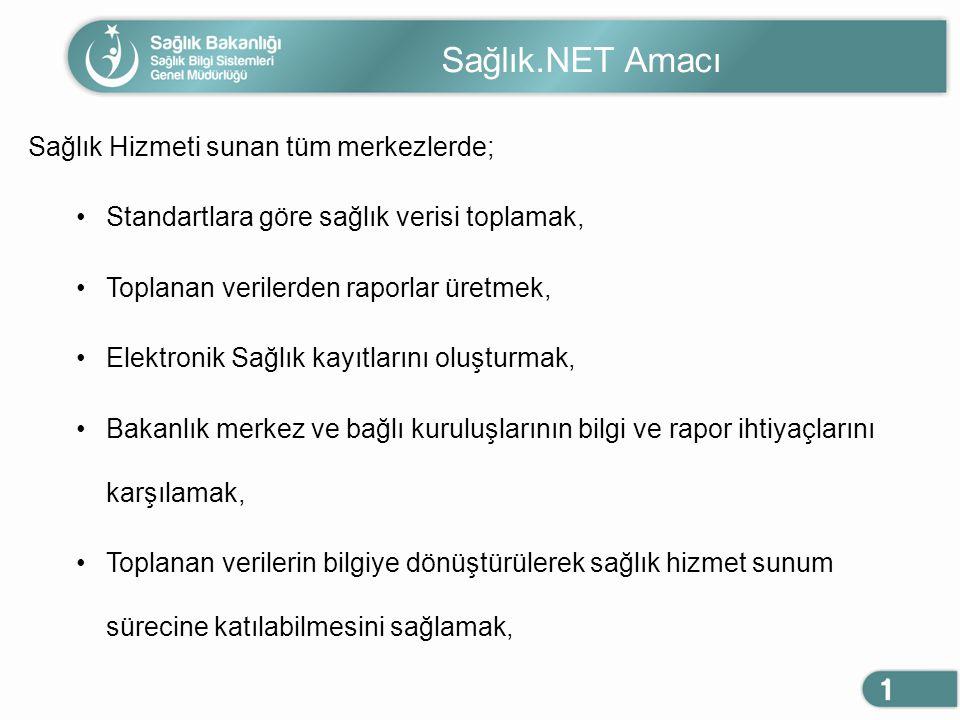 Sağlık.NET Amacı Sağlık Hizmeti sunan tüm merkezlerde;