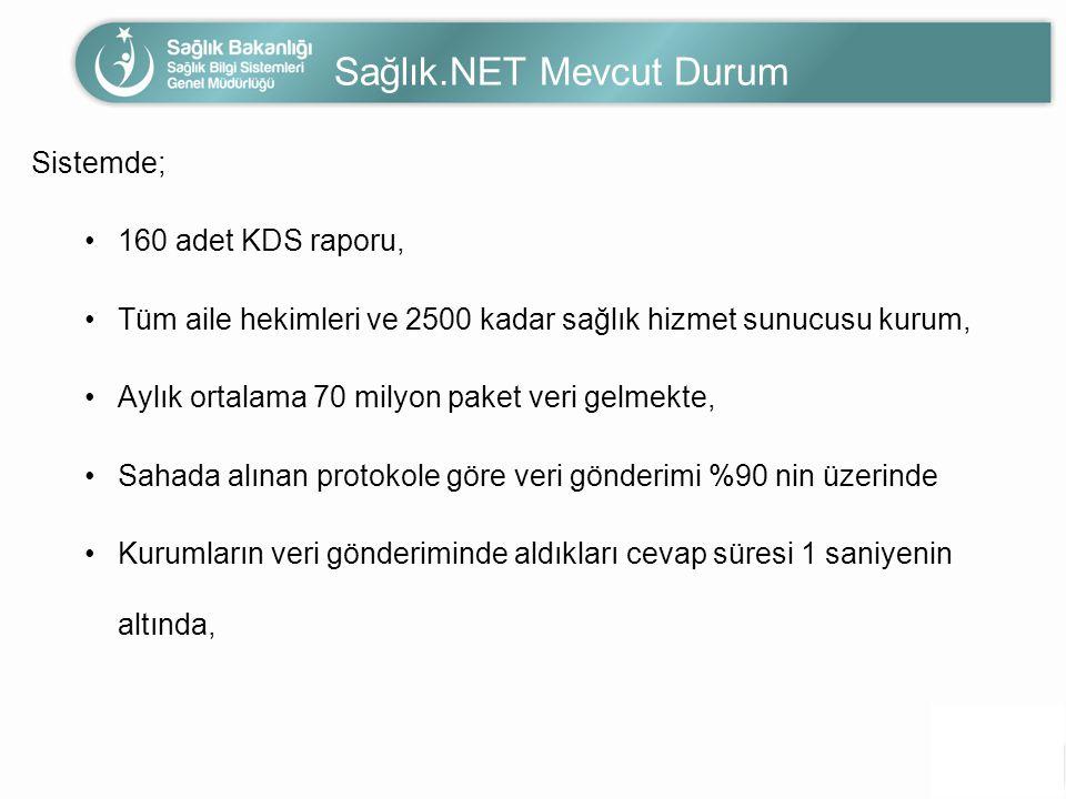 Sağlık.NET Mevcut Durum