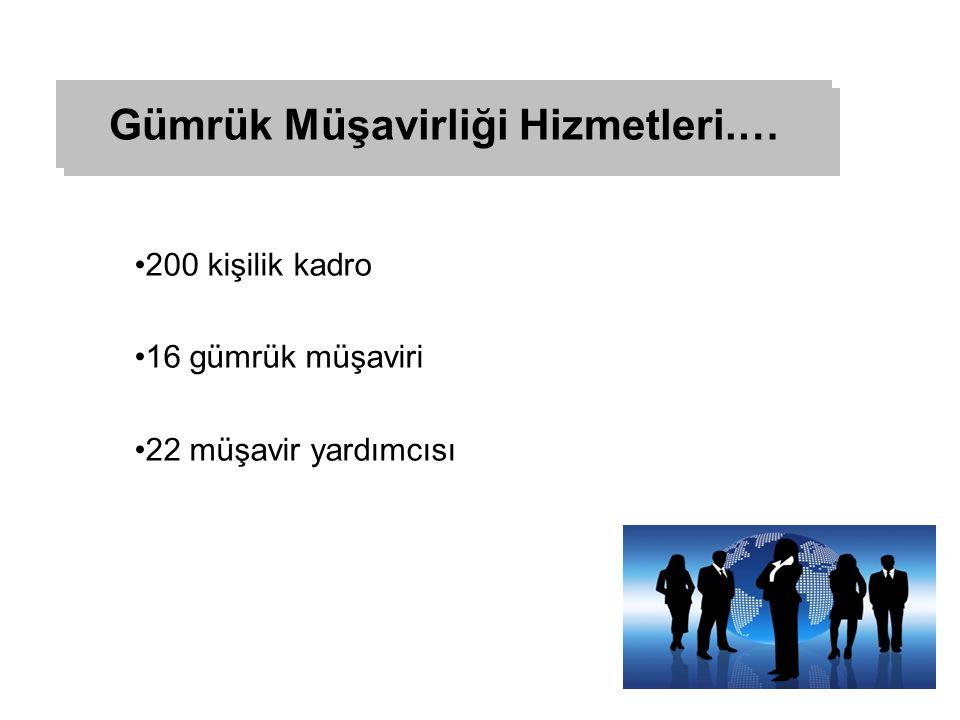 200 kişilik kadro 16 gümrük müşaviri 22 müşavir yardımcısı