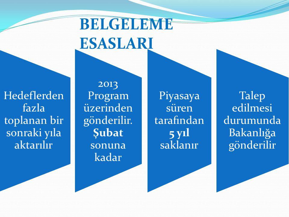 BELGELEME ESASLARI Hedeflerden fazla toplanan bir sonraki yıla aktarılır. 2013 Program üzerinden gönderilir. Şubat sonuna kadar.