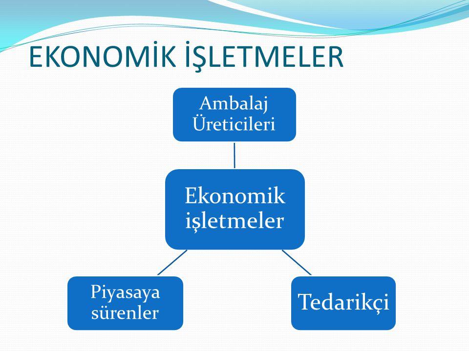 EKONOMİK İŞLETMELER Ekonomik işletmeler Tedarikçi Ambalaj Üreticileri