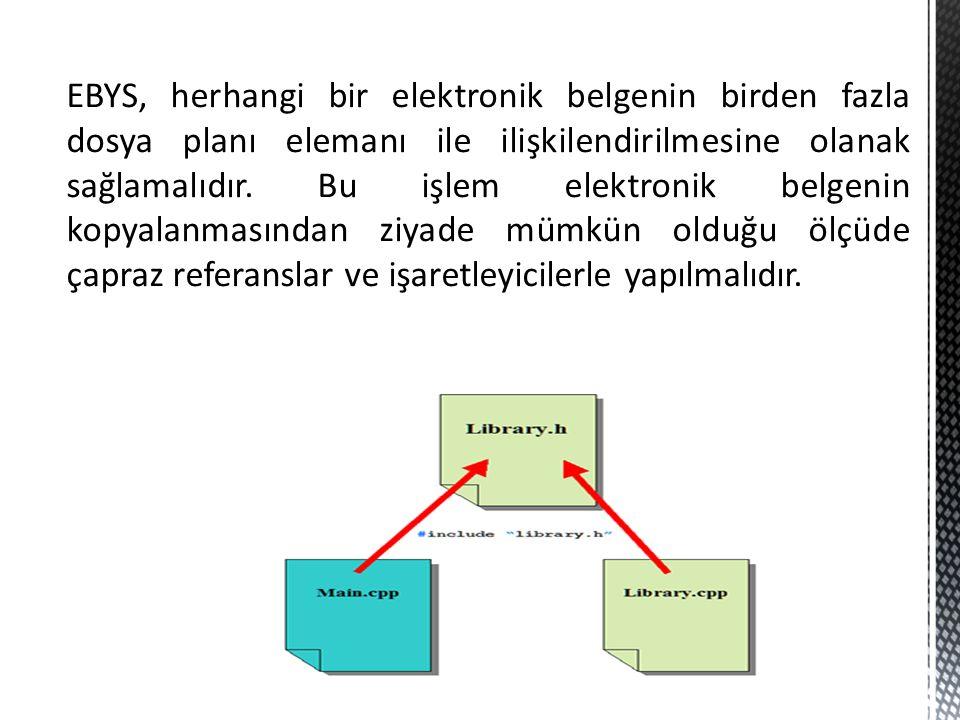 EBYS, herhangi bir elektronik belgenin birden fazla dosya planı elemanı ile ilişkilendirilmesine olanak sağlamalıdır.