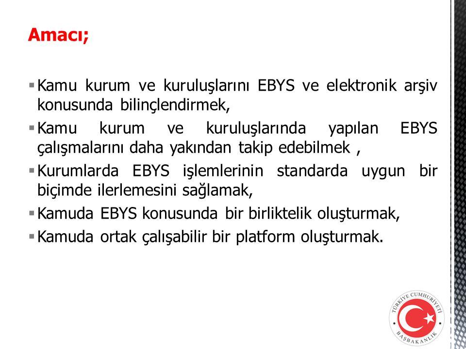 Amacı; Kamu kurum ve kuruluşlarını EBYS ve elektronik arşiv konusunda bilinçlendirmek,