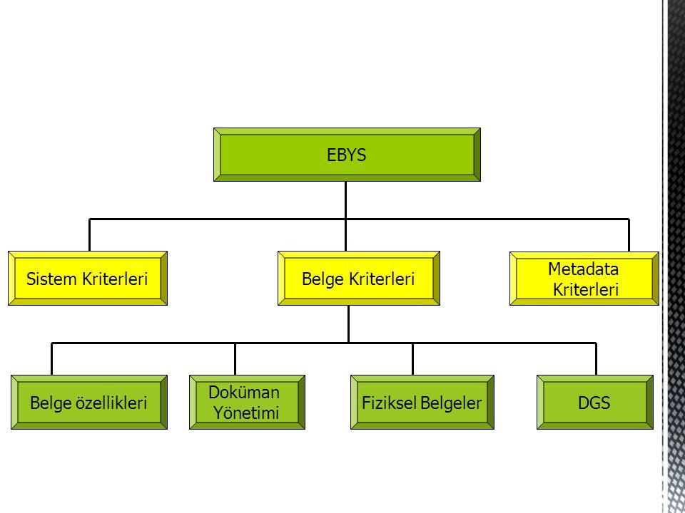 EBYS Sistem Kriterleri Belge Kriterleri Metadata Belge özellikleri