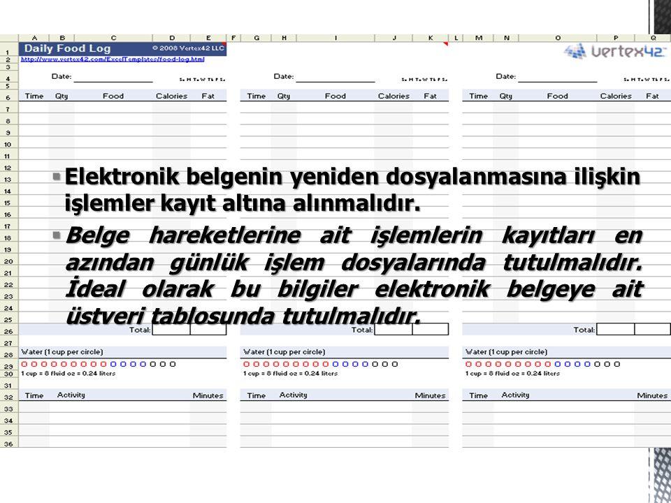 Elektronik belgenin yeniden dosyalanmasına ilişkin işlemler kayıt altına alınmalıdır.