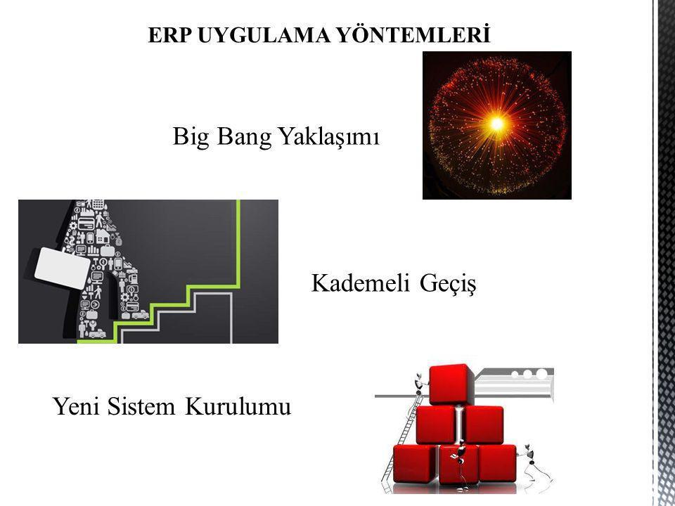 Big Bang Yaklaşımı Yeni Sistem Kurulumu ERP UYGULAMA YÖNTEMLERİ