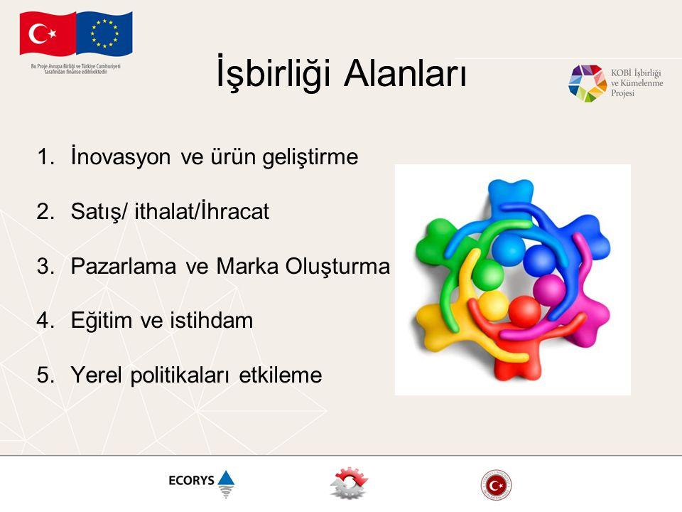 İşbirliği Alanları İnovasyon ve ürün geliştirme Satış/ ithalat/İhracat