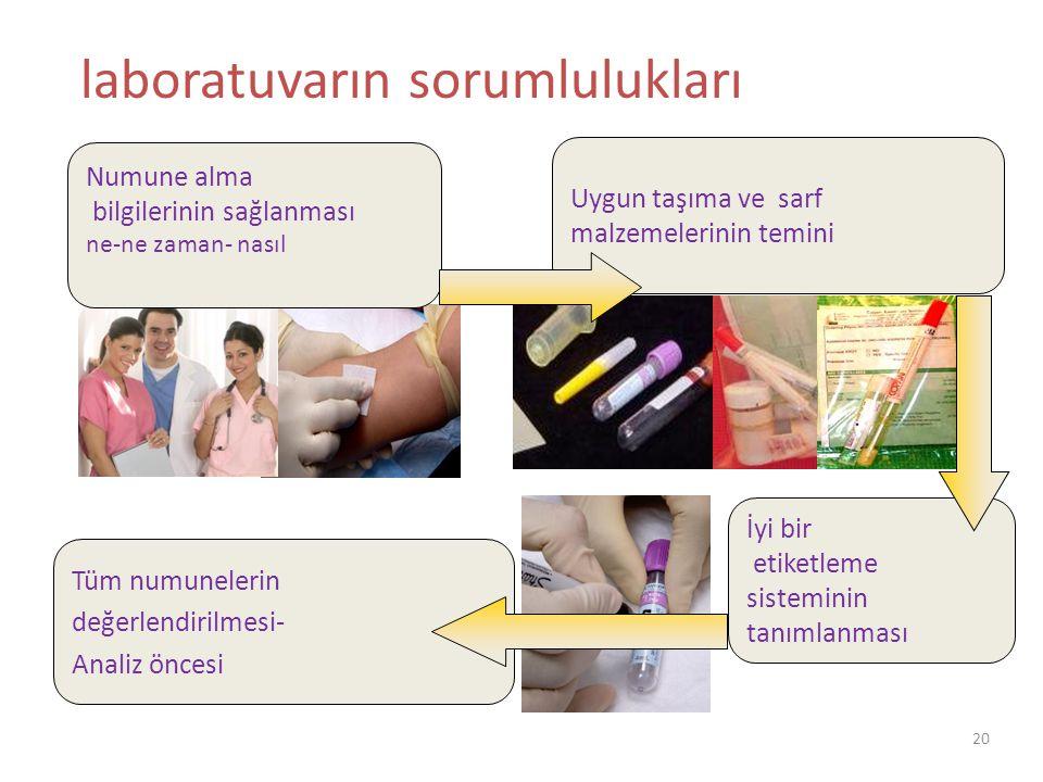 laboratuvarın sorumlulukları
