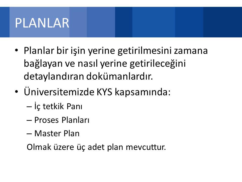 PLANLAR Planlar bir işin yerine getirilmesini zamana bağlayan ve nasıl yerine getirileceğini detaylandıran dokümanlardır.