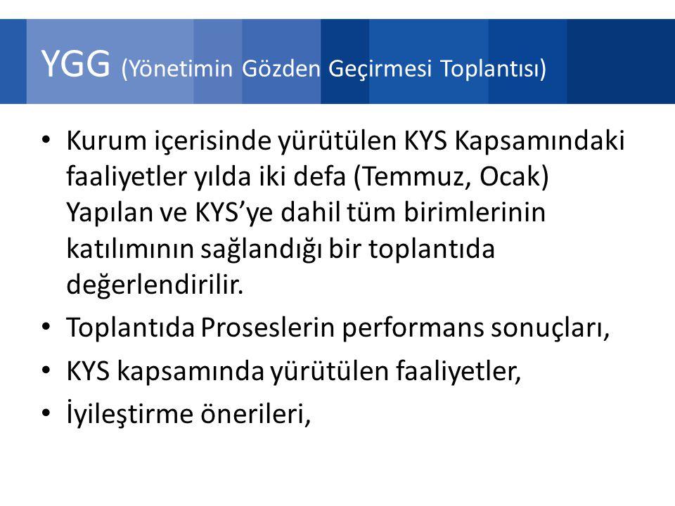 YGG (Yönetimin Gözden Geçirmesi Toplantısı)