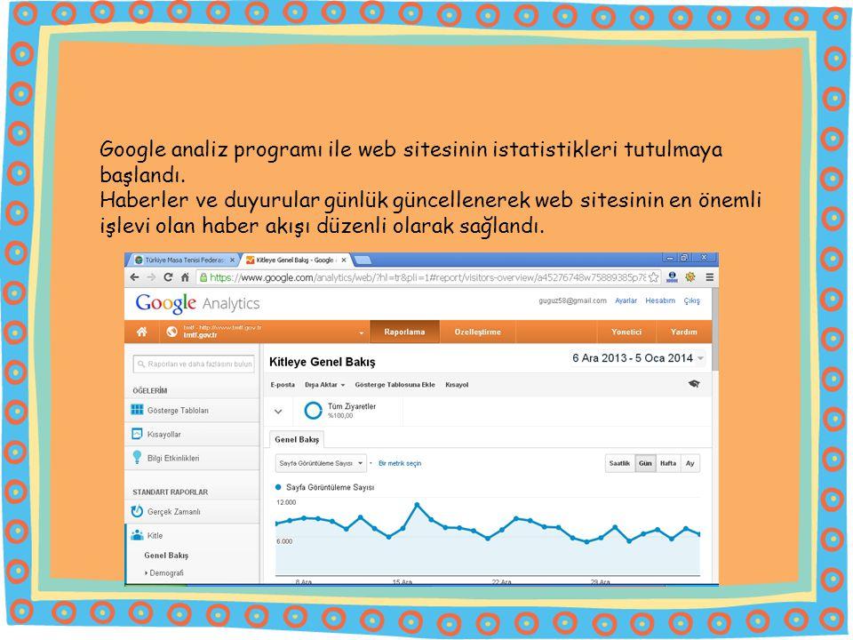 Google analiz programı ile web sitesinin istatistikleri tutulmaya başlandı.
