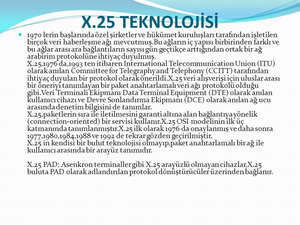 X.25 TEKNOLOJİSİ