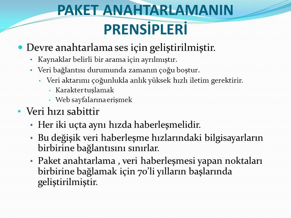 PAKET ANAHTARLAMANIN PRENSİPLERİ