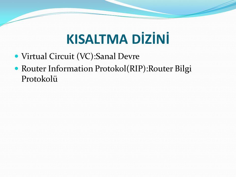 KISALTMA DİZİNİ Virtual Circuit (VC):Sanal Devre