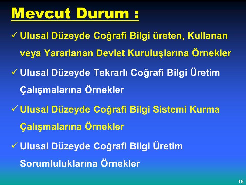 Mevcut Durum : Bakanlıklararası Harita İşlerini Koordinasyon ve Planlama Kurulu Toplantısı, 27 Mart 2003, Ankara.