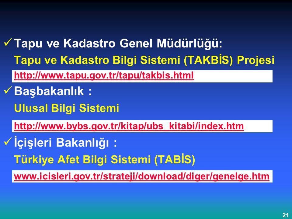 Tapu ve Kadastro Genel Müdürlüğü: