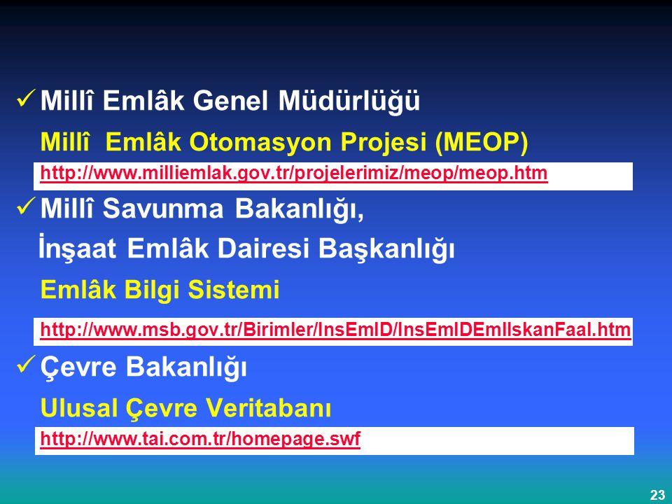 Millî Emlâk Genel Müdürlüğü Millî Emlâk Otomasyon Projesi (MEOP)
