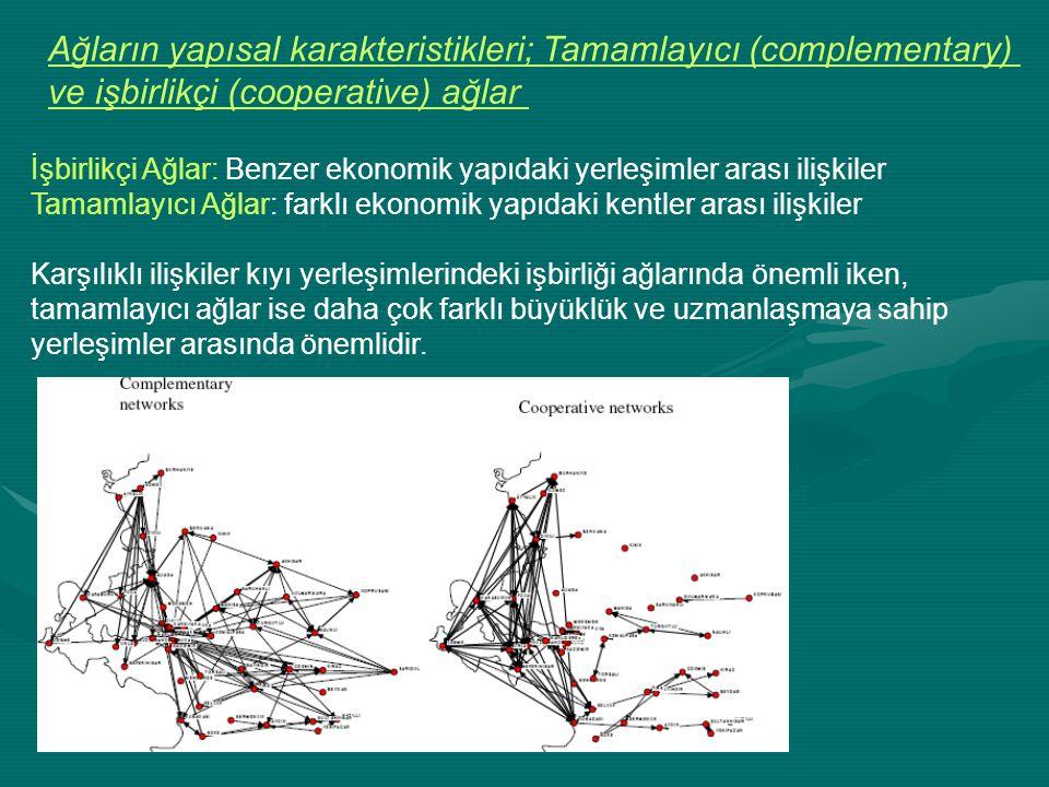 Ağların yapısal karakteristikleri; Tamamlayıcı (complementary)