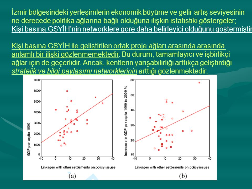 İzmir bölgesindeki yerleşimlerin ekonomik büyüme ve gelir artış seviyesinin