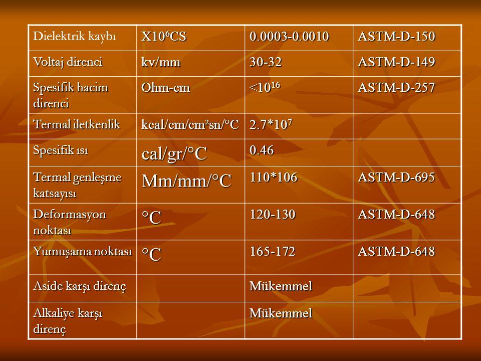 cal/gr/°C Mm/mm/°C °C Dielektrik kaybı X106CS 0.0003-0.0010 ASTM-D-150