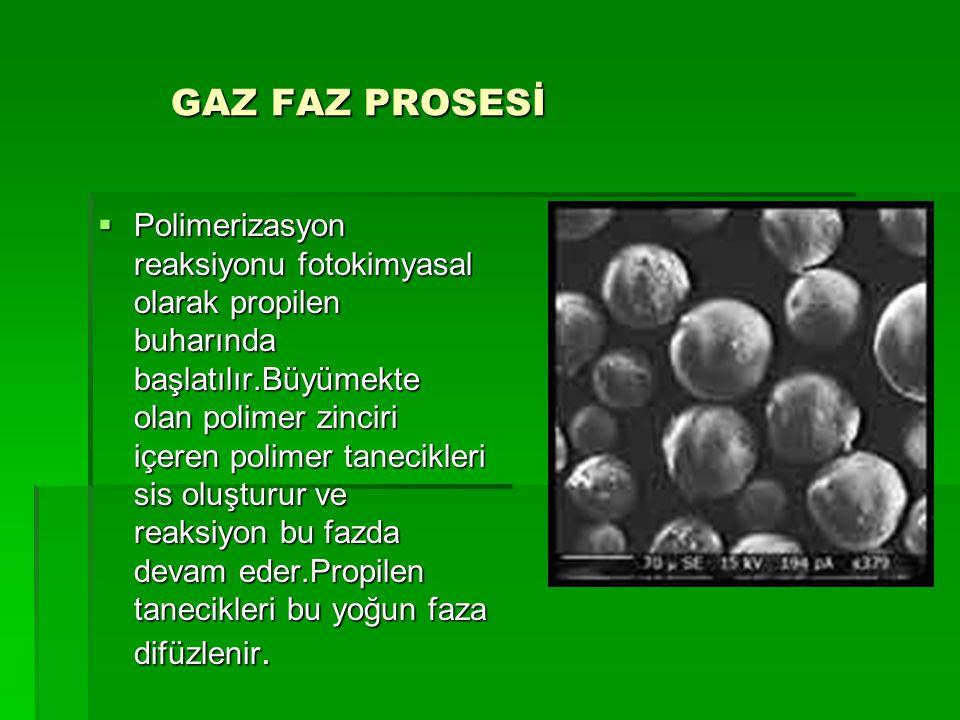 GAZ FAZ PROSESİ