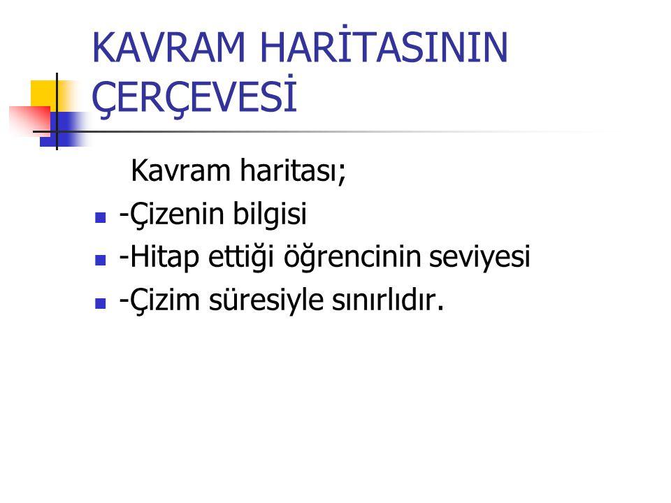 KAVRAM HARİTASININ ÇERÇEVESİ