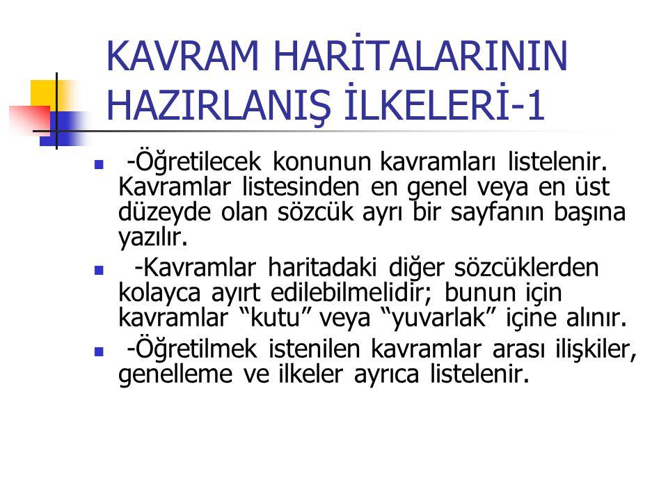 KAVRAM HARİTALARININ HAZIRLANIŞ İLKELERİ-1