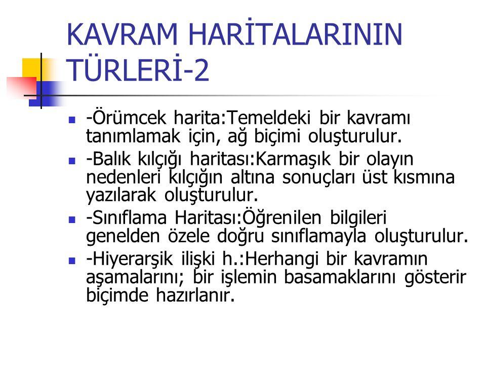 KAVRAM HARİTALARININ TÜRLERİ-2