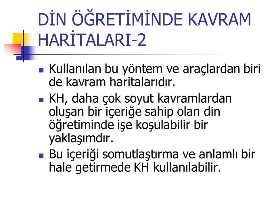 DİN ÖĞRETİMİNDE KAVRAM HARİTALARI-2