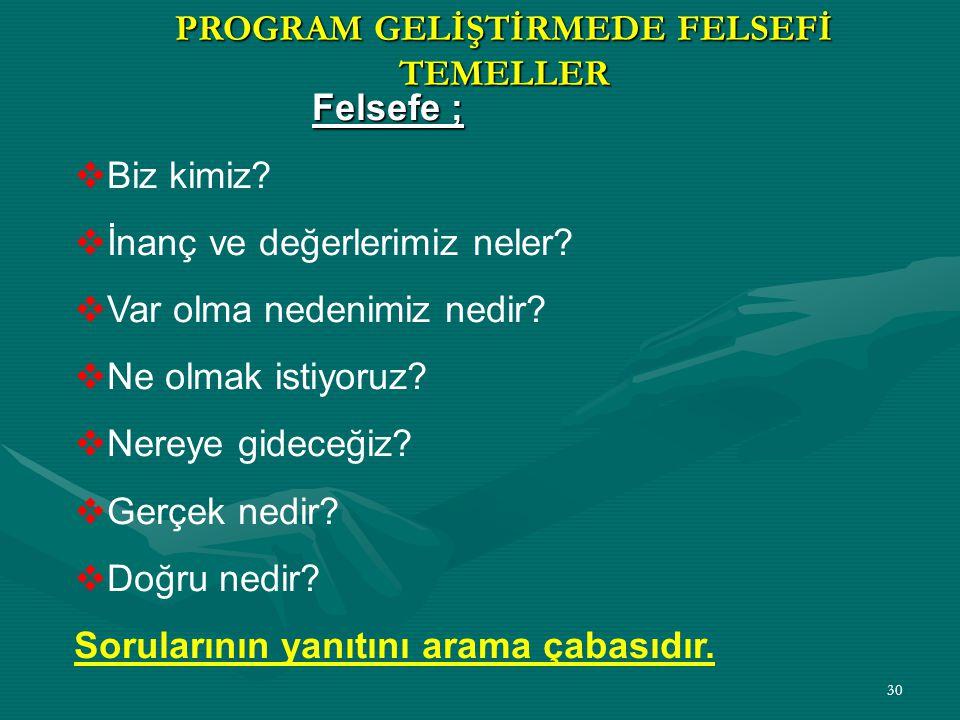 PROGRAM GELİŞTİRMEDE FELSEFİ TEMELLER