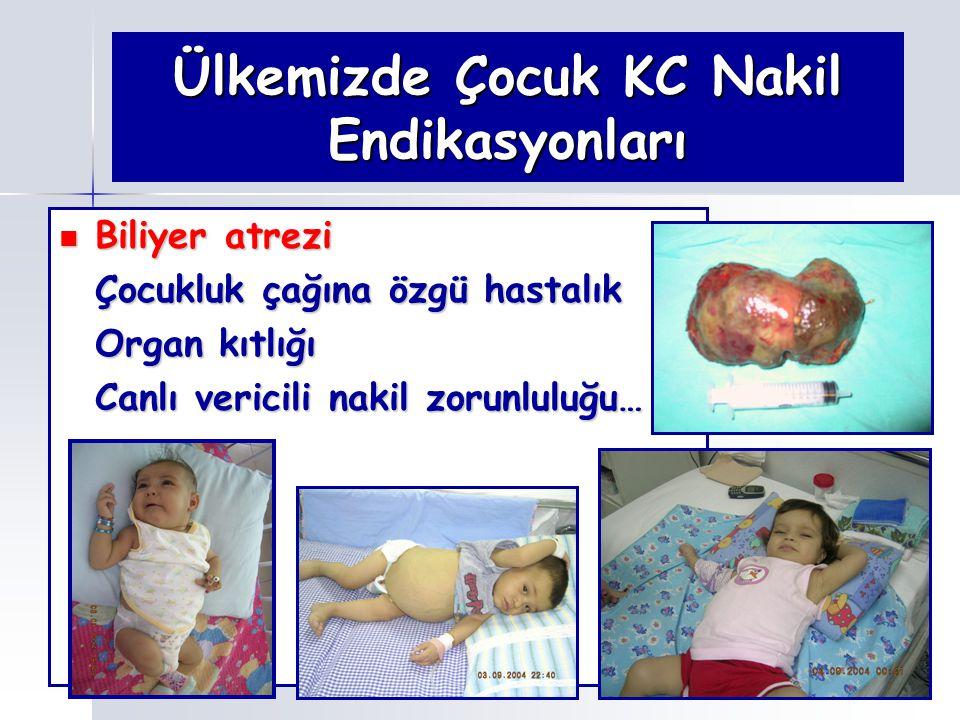 Ülkemizde Çocuk KC Nakil Endikasyonları