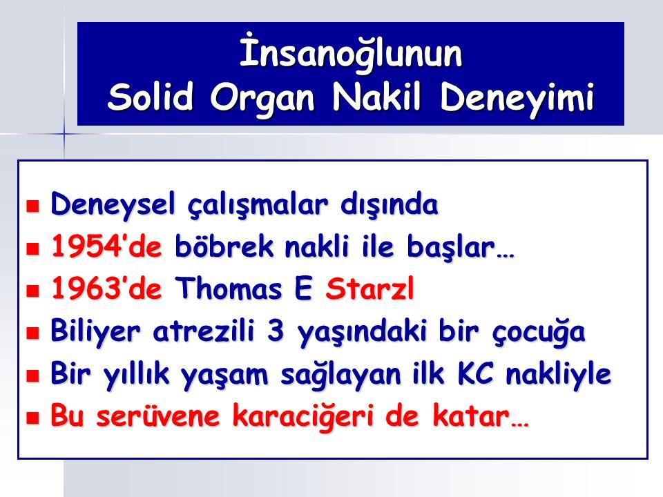 İnsanoğlunun Solid Organ Nakil Deneyimi