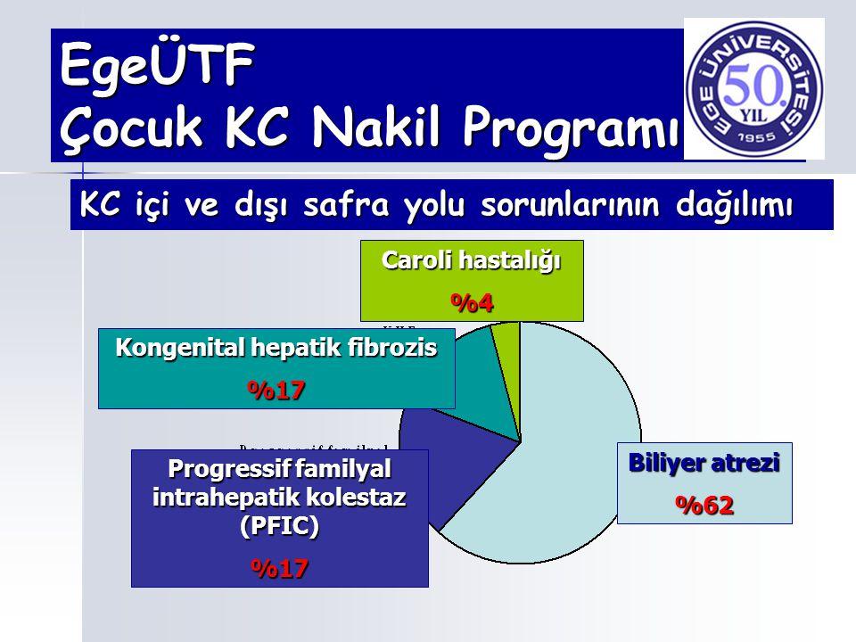 EgeÜTF Çocuk KC Nakil Programı