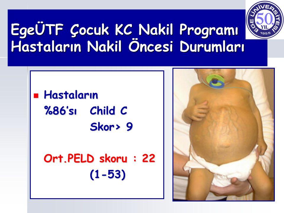 EgeÜTF Çocuk KC Nakil Programı Hastaların Nakil Öncesi Durumları