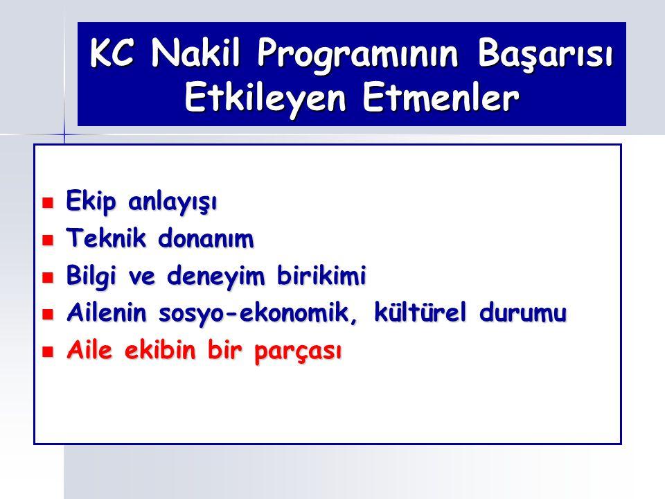 KC Nakil Programının Başarısı Etkileyen Etmenler