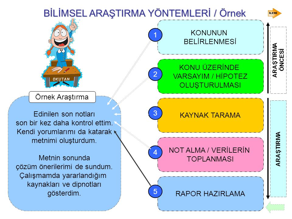 BİLİMSEL ARAŞTIRMA YÖNTEMLERİ / Örnek