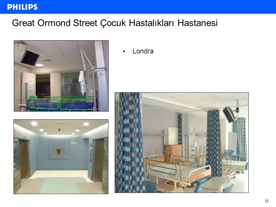 Great Ormond Street Çocuk Hastalıkları Hastanesi