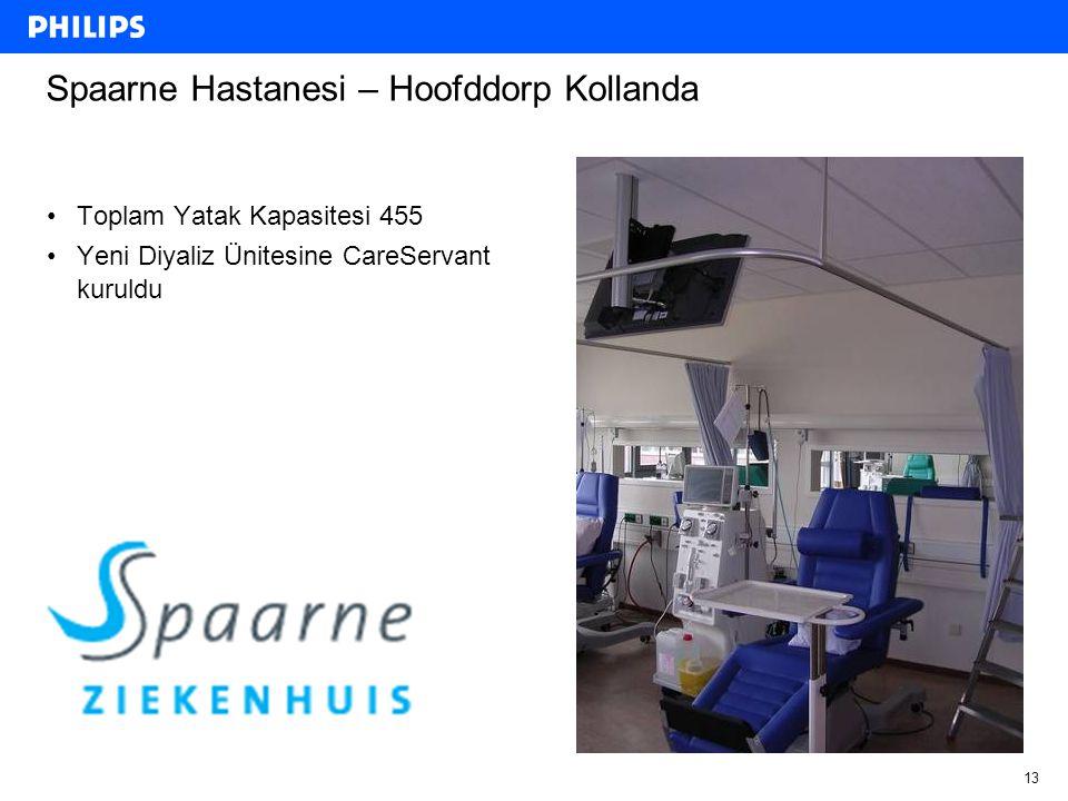 Spaarne Hastanesi – Hoofddorp Kollanda