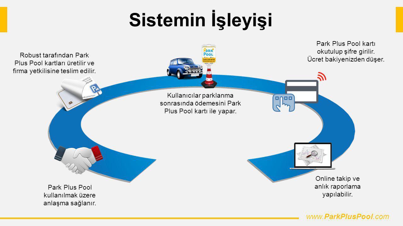 Sistemin İşleyişi www.ParkPlusPool.com