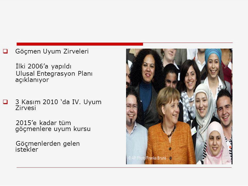 Göçmen Uyum Zirveleri İlki 2006'a yapıldı. Ulusal Entegrasyon Planı açıklanıyor. 3 Kasım 2010 'da IV. Uyum Zirvesi.