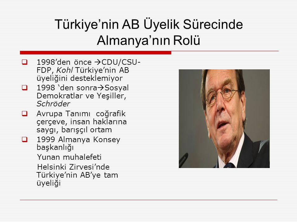 Türkiye'nin AB Üyelik Sürecinde Almanya'nın Rolü