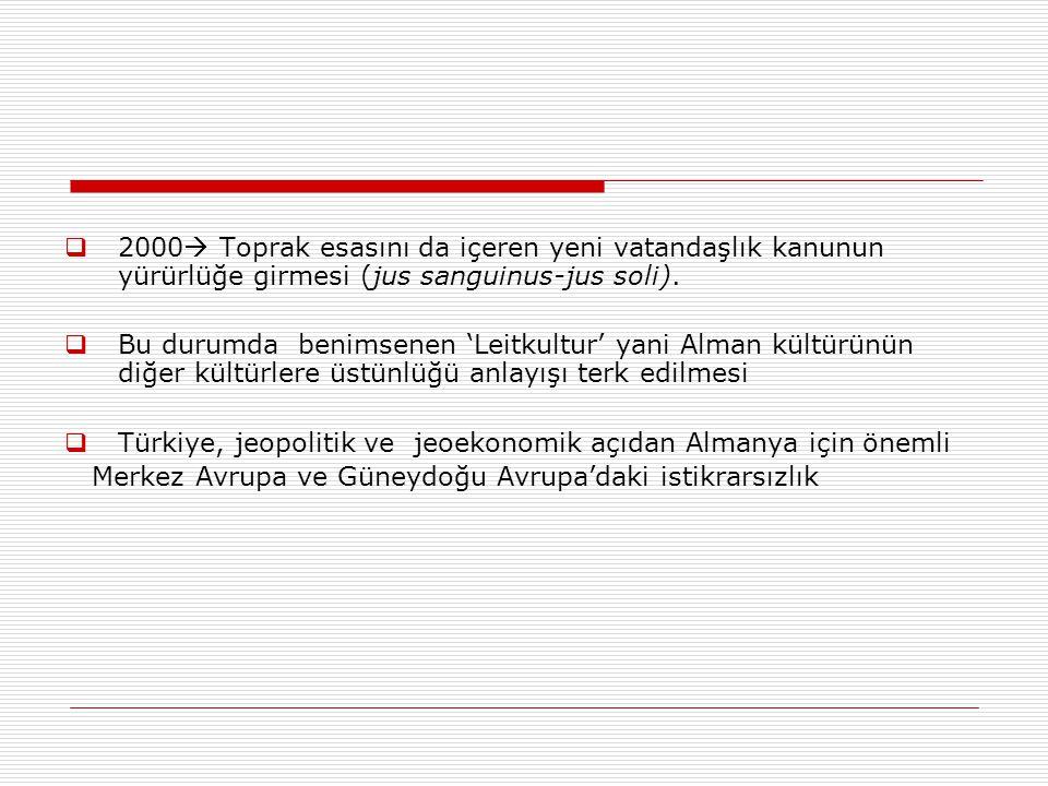 2000 Toprak esasını da içeren yeni vatandaşlık kanunun yürürlüğe girmesi (jus sanguinus-jus soli).
