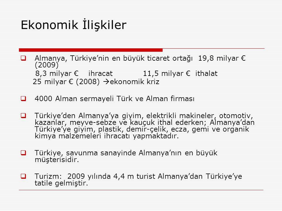 Ekonomik İlişkiler Almanya, Türkiye'nin en büyük ticaret ortağı 19,8 milyar € (2009) 8,3 milyar € ihracat 11,5 milyar € ithalat.
