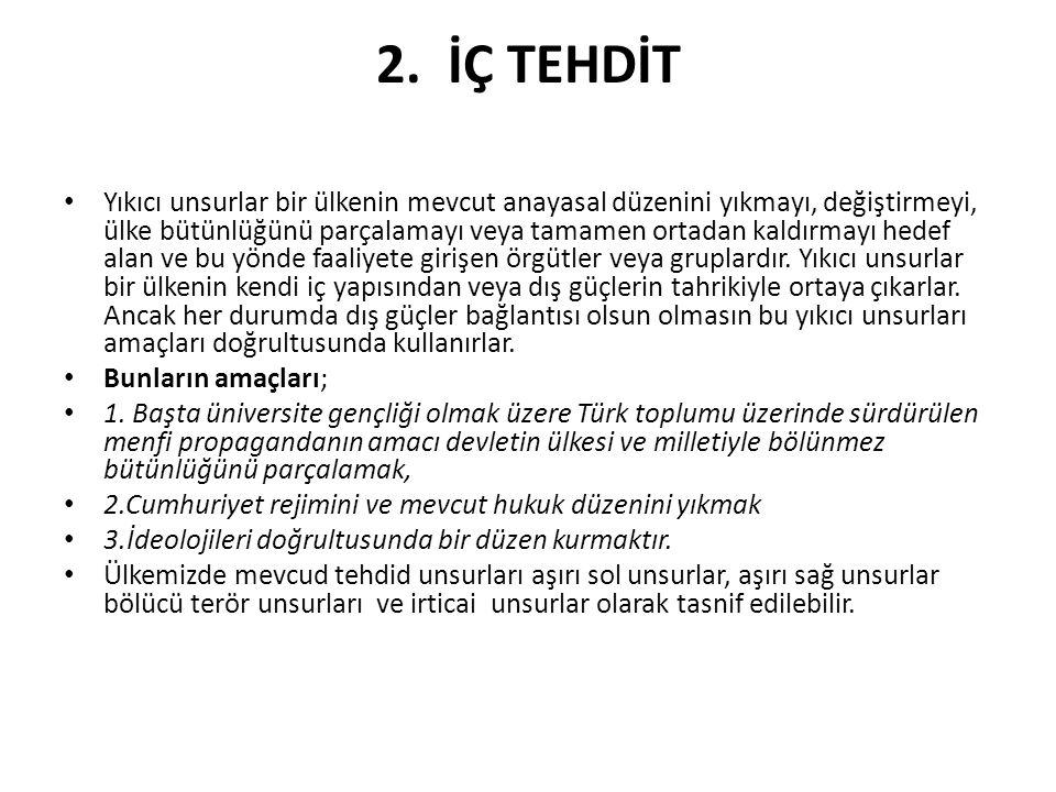2. İÇ TEHDİT