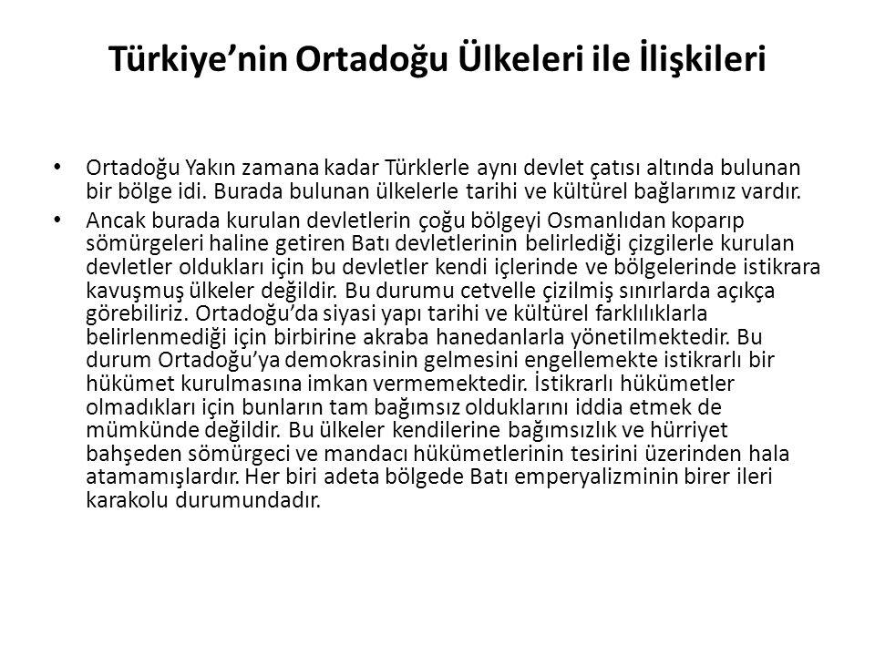 Türkiye'nin Ortadoğu Ülkeleri ile İlişkileri